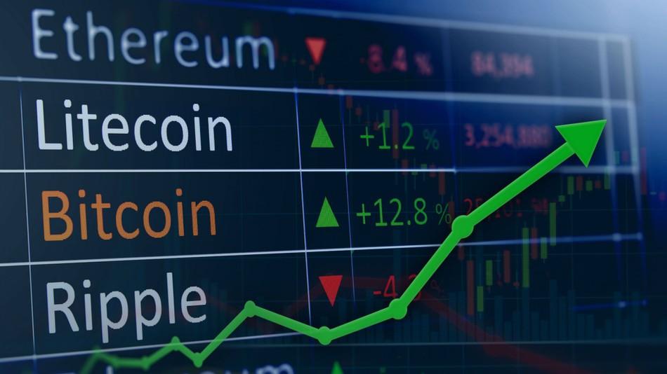 Ceny bitcoin w ostatnim czasie